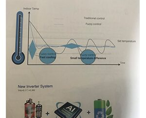 thông số kỹ thuật điều hòa casper