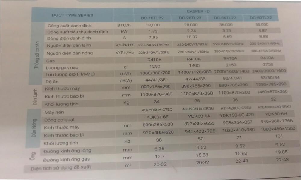 thông số kỹ thuật điều hòa casper áp trần