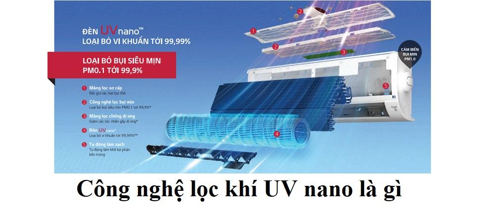 Công nghệ lọc khí UV nano là gì