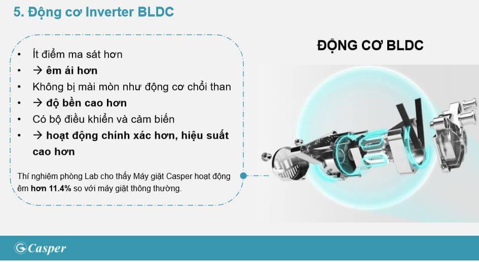 Inverter BLBD