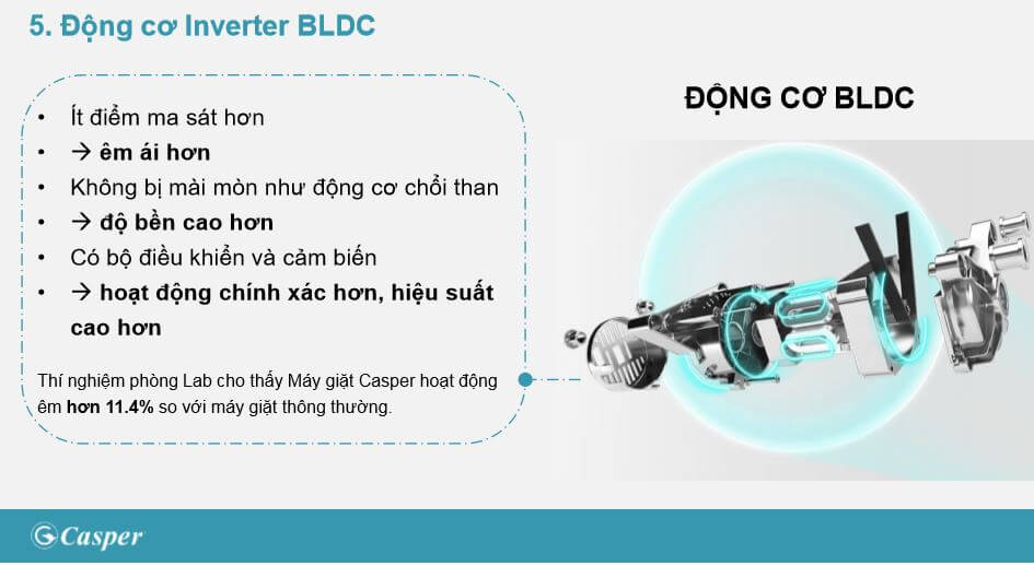 Công nghệ true inverter BLDC